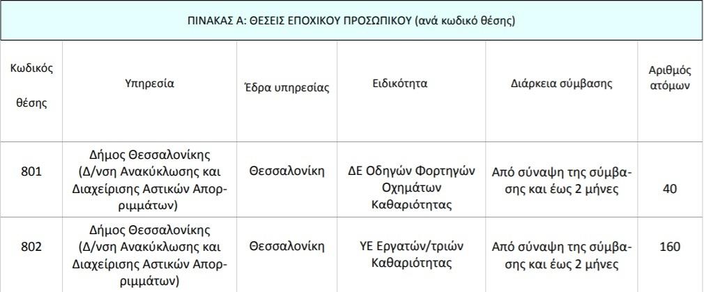 dimos-thessalonikis-theseis-ergasias-1.jpg