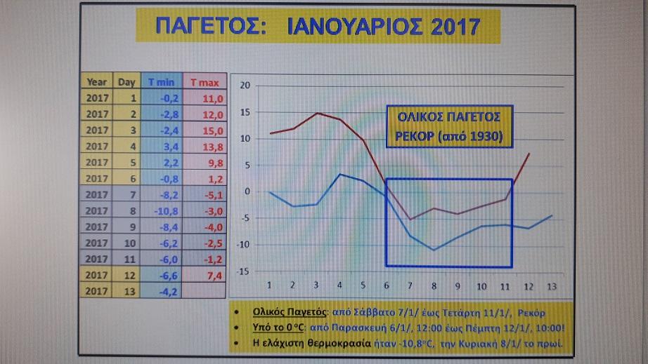 xionias-2017-2019-1.jpg