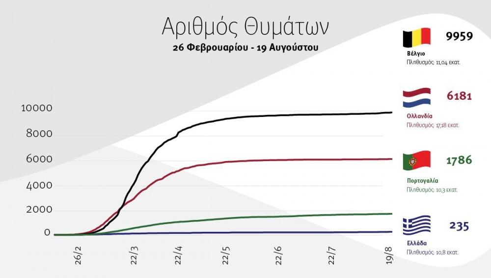 grafima_koronoios_petsas_3.jpg